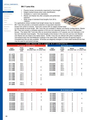 BK7 Lens Kits