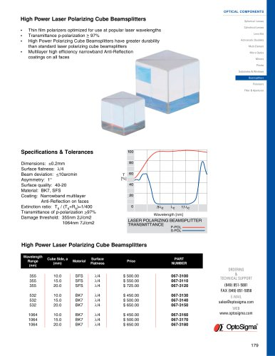 High Power Laser Polarizing Cube Beamsplitters