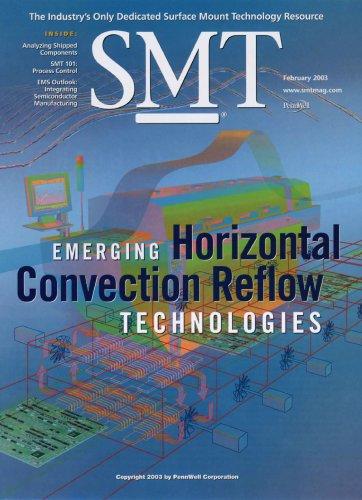 Emerging Horizontal Convection Reflow Technologies