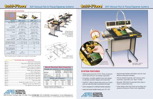 Manual SMD Pick & Place and Dispense Systems