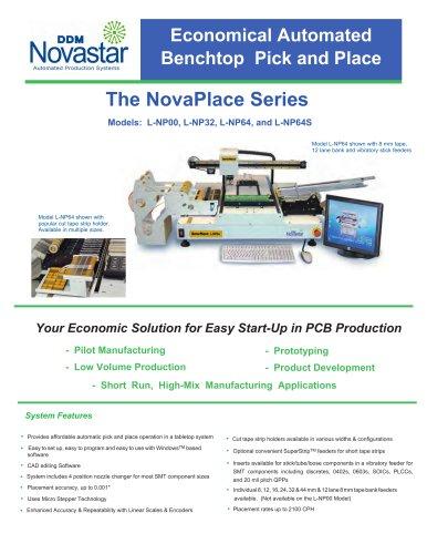 The NovaPlace Series