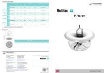 Multifan V-FloFan for poultry