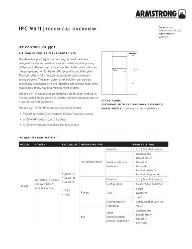 IPC 11550
