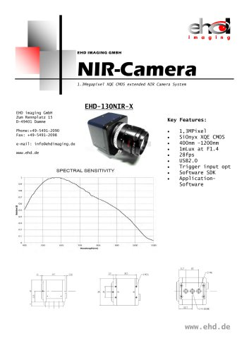 NIR-Camera