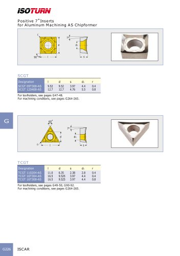ISCAR Positive 7 Inserts for Aluminum Machining AS Chipformer SCGT
