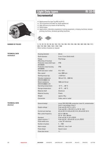 Light Duty types RI 32-O