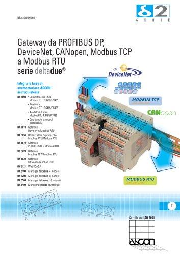 Gateway da PROFIBUS DP, DeviceNet, CAN open, Modbus TCP a Modbus RTU; Web SCADA - Serie Deltadue
