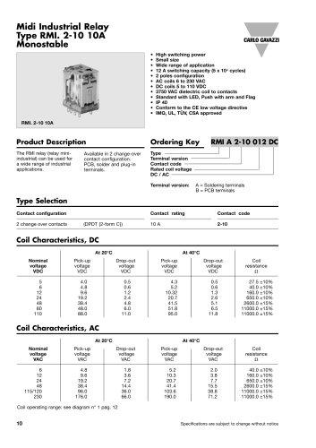 Electromechanical Relays RMIB0020012DC