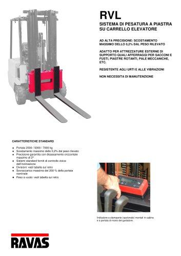 Sistema di pesatura a piastra RVL