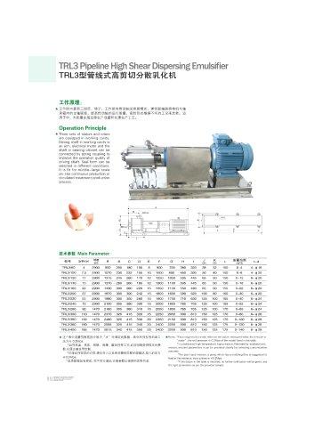 inline high shear mixer
