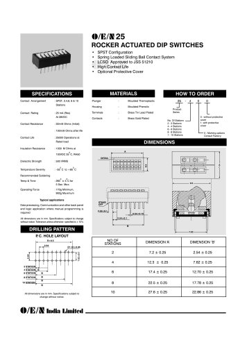 Rocker Switch Series 25