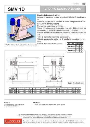 SMV 1D / SMV 2D