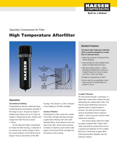 High Temperature Afterfilter