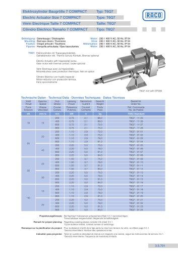 COMPACT Electric Actuators size 7