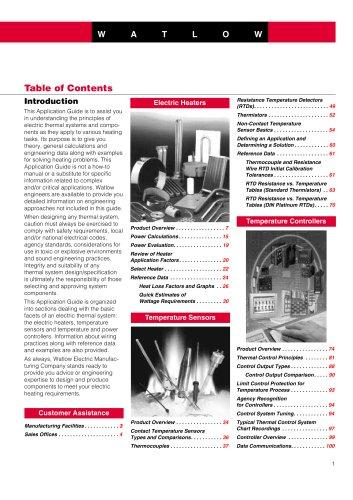Application Guide catalog