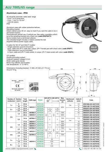 ALU 700S/65 Range