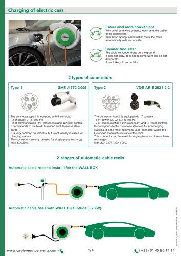 Charging of electric cars