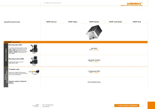 Overview combination options SensoPart & LUMIMAX®