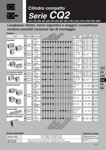 Cilindro compatto Serie CQ2