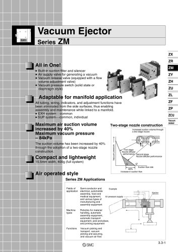 Vacuum Ejector Series ZM