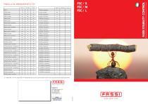 FSC - Fassi Stability Control