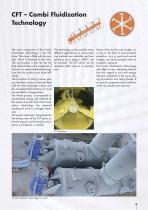 CFT – Combi Fluidization Technology