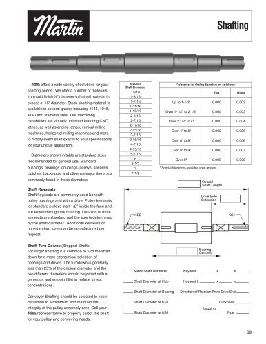 Conveyor Pulleys- Shafting
