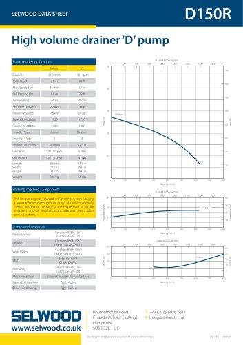 D150R data sheet