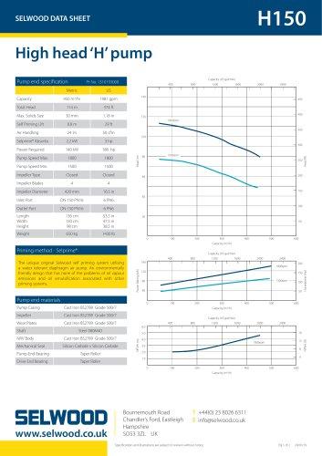 H150 data sheet