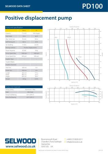 PD100 data sheet