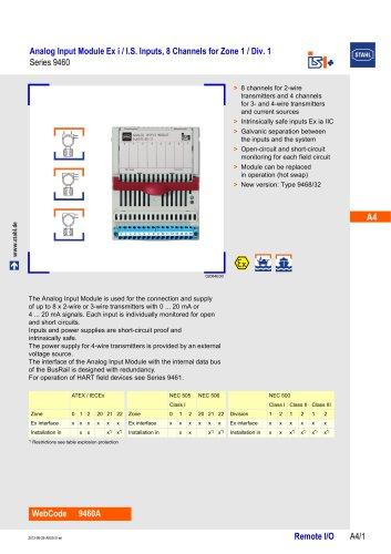 AnalogInputModule_AK00_III