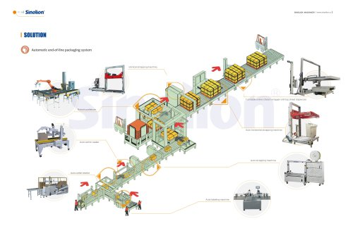 SINOLION | Automatic end-of-line packaging system | end-of-line system | Glass products, hardware tools, electronic appliances, paper, ceramics, chemicals, food, beverages, building materials