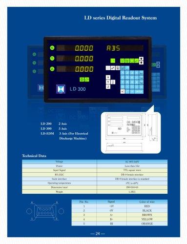 Digital Readout LD Series