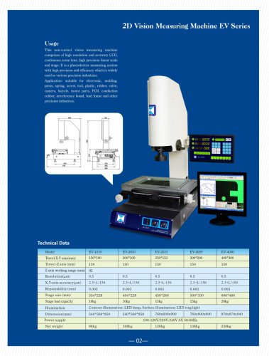 EV series Manual 2D Video Measurin Machine