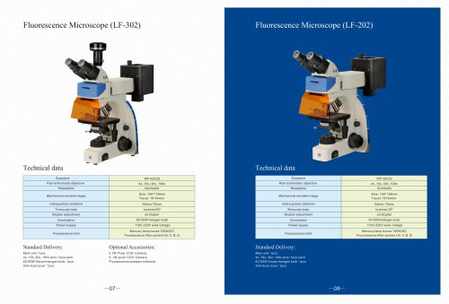 LF series Fluorescence Microscope