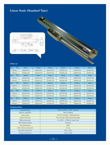 Linear scale for milling, lathe, drilling machine